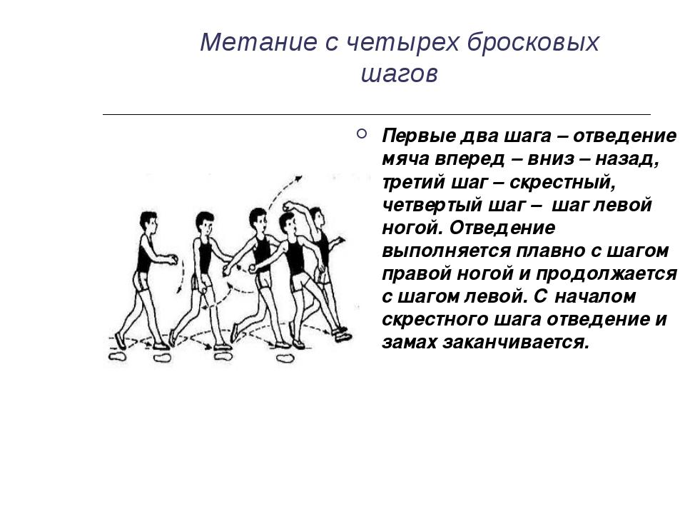 Метание с четырех бросковых шагов Первые два шага – отведение мяча вперед – в...