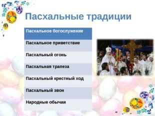 Пасхальные традиции Пасхальное богослужение Пасхальное приветствие Пасхальный