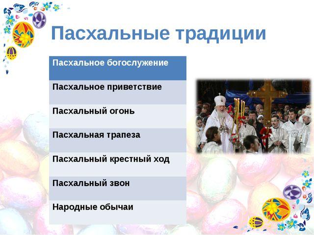 Пасхальные традиции Пасхальное богослужение Пасхальное приветствие Пасхальный...