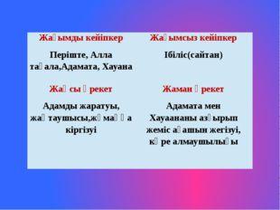 Жағымдыкейіпкер Жағымсызкейіпкер Періште, Аллатағала,Адамата,Хауана Ібіліс(с