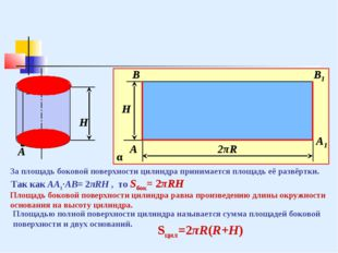 В А R В А А1 В1 2πR H H За площадь боковой поверхности цилиндра принимается п