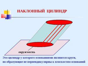 НАКЛОННЫЙ ЦИЛИНДР Это цилиндр у которого основаниями являются круги, но образ