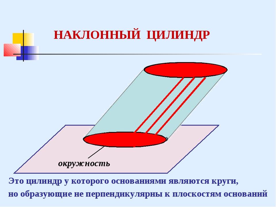 НАКЛОННЫЙ ЦИЛИНДР Это цилиндр у которого основаниями являются круги, но образ...
