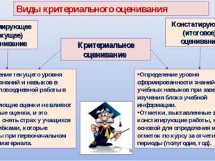 Определение уровня сформированности знаний и учебных навыков при завершении и