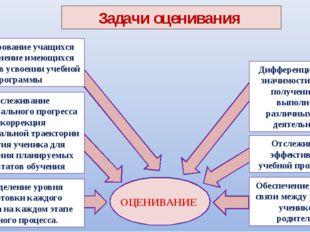 ОЦЕНИВАНИЕ Задачи оценивания Определение уровня подготовки каждого ученика н