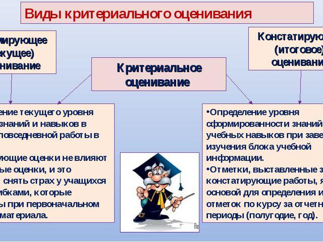 Определение уровня сформированности знаний и учебных навыков при завершении и...