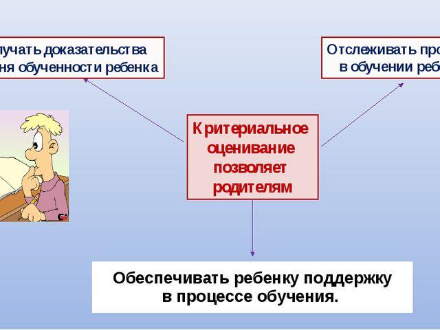 Критериальное оценивание позволяет родителям Получать доказательства уровня о...