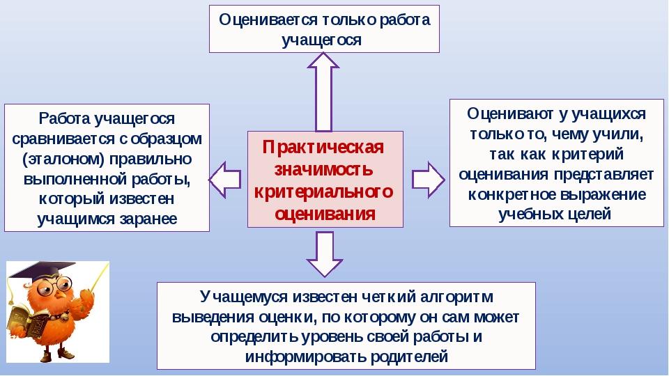 Оценивают у учащихся только то, чему учили, так как критерий оценивания предс...