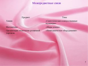 * 7 Межпредметные связи ПредметТема Химия«Синтетические и искусственные пол