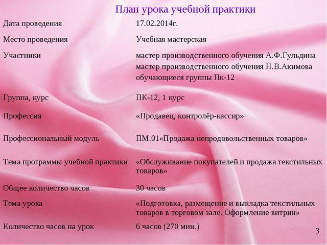 * 3 План урока учебной практики Дата проведения17.02.2014г. Место проведения...