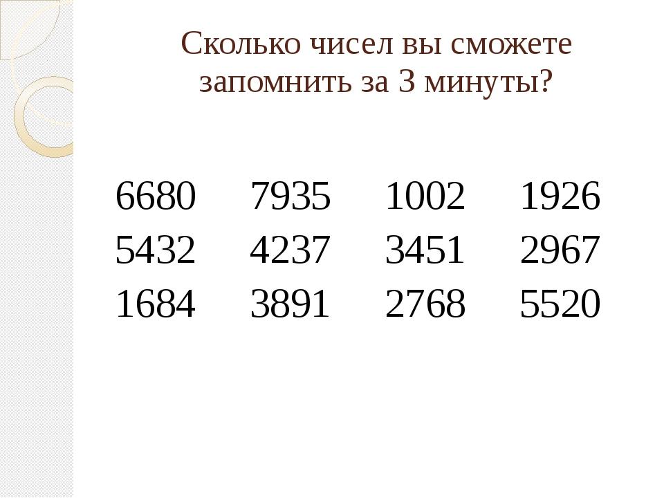 Сколько чисел вы сможете запомнить за 3 минуты? 6680 7935 1002 1926 5432 4237...