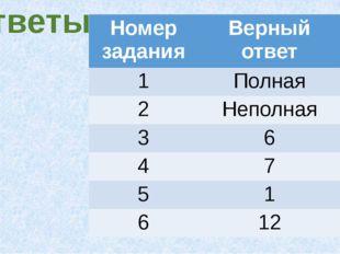 Ответы: Номерзадания Верный ответ 1 Полная 2 Неполная 3 6 4 7 5 1 6 12