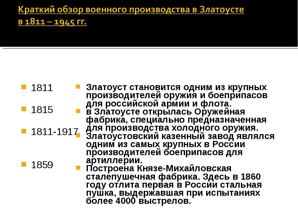 1811 1815 1811-1917 1859 Златоуст становится одним из крупных производителей...