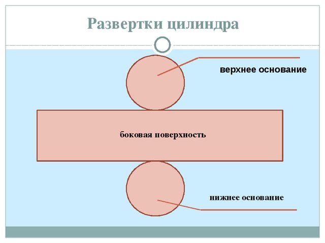 боковая поверхность нижнее основание верхнее основание Развертки цилиндра