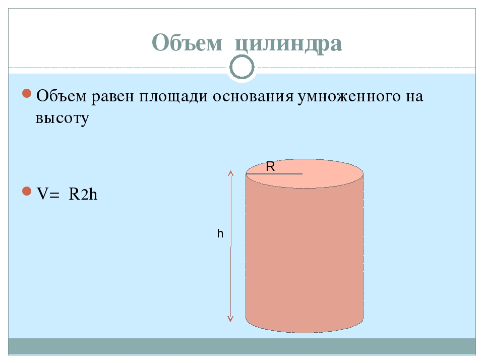 Объем равен площади основания умноженного на высоту V=πR2h R h Объем цилиндра