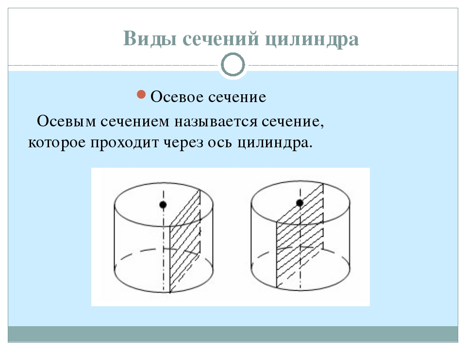 Виды сечений цилиндра Осевое сечение Осевым сечением называется сечение, кото...