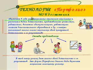 ТЕХНОЛОГИЯ «Портфолио» творческий и учебный процесс каждого ученика должен фи