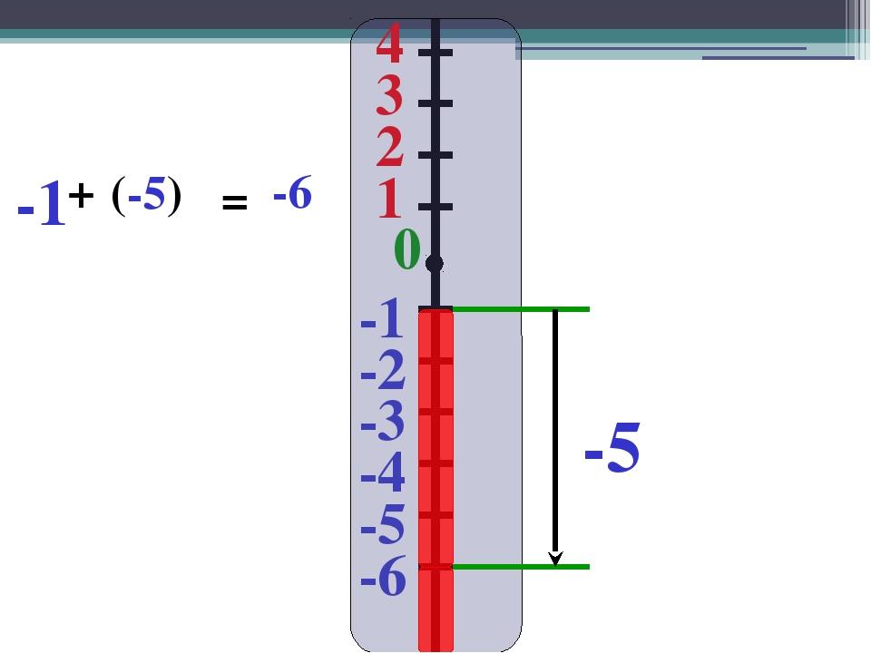 ЗАДАЧА. Равнобокая трапеция с основаниями 5 и 11 см и высотой 4 см вращается...