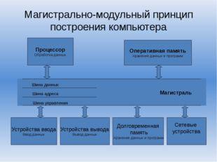 Магистрально-модульный принцип построения компьютера Магистраль Шина данных Ш