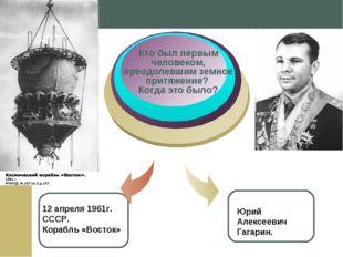 Company Logo 12 апреля 1961г. СССР. Корабль «Восток» Кто был первым человеком
