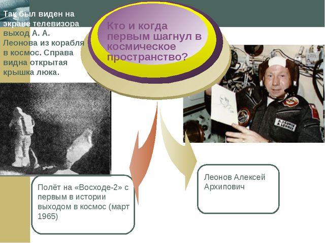 Company Logo Полёт на «Восходе-2» с первым в истории выходом в космос (март 1...