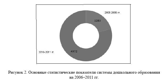 http://articlekz.com/uploads/data/files/pics/2013-08-09_175640.jpg
