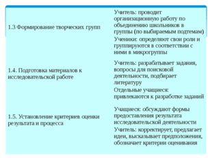 1.3 Формирование творческих групп Учитель: проводит организационную работу п