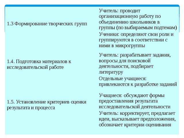 1.3 Формирование творческих групп Учитель: проводит организационную работу п...