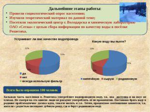 Дальнейшие этапы работы: Провели социологический опрос населения; Изучили те