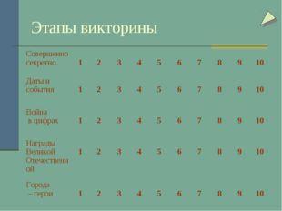 Этапы викторины Совершенно секретно 1 2 3 4 5 6 7 8 9 10 Даты и соб