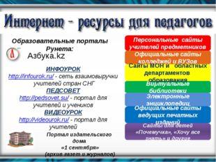 Образовательные порталы Рунета: Азбука.kz ИНФОУРОК http://infourok.ru/ - сеть