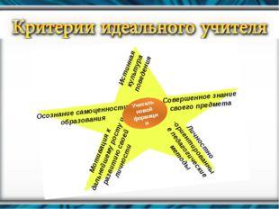 Осознание самоценности образования Истинная культура поведения Совершенное зн