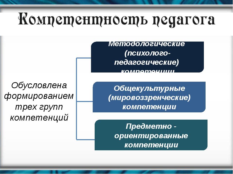 Методологические (психолого-педагогические) компетенции Общекультурные (миров...