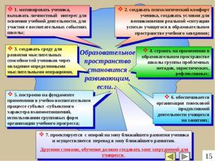 1. мотивировать ученика, вызывать личностный интерес для освоения учебной де