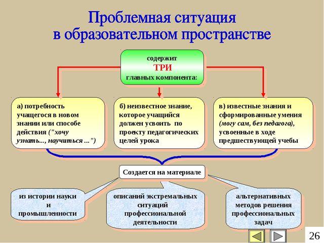 в) известные знания и сформированные умения (могу сам, без педагога), усвоенн...