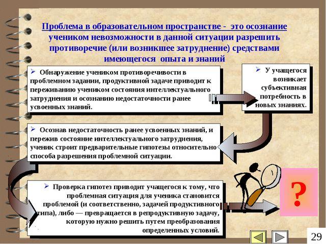 Проверка гипотез приводит учащегося к тому, что проблемная ситуация для учен...