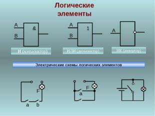 Логические элементы Электрические схемы логических элементов & А В И (конъюнк