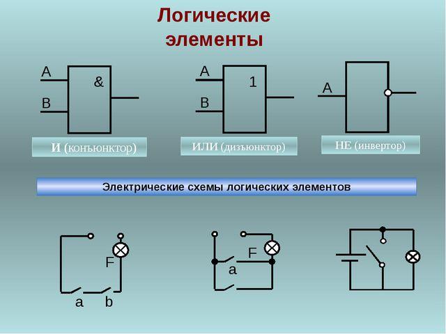 Логические элементы Электрические схемы логических элементов & А В И (конъюнк...