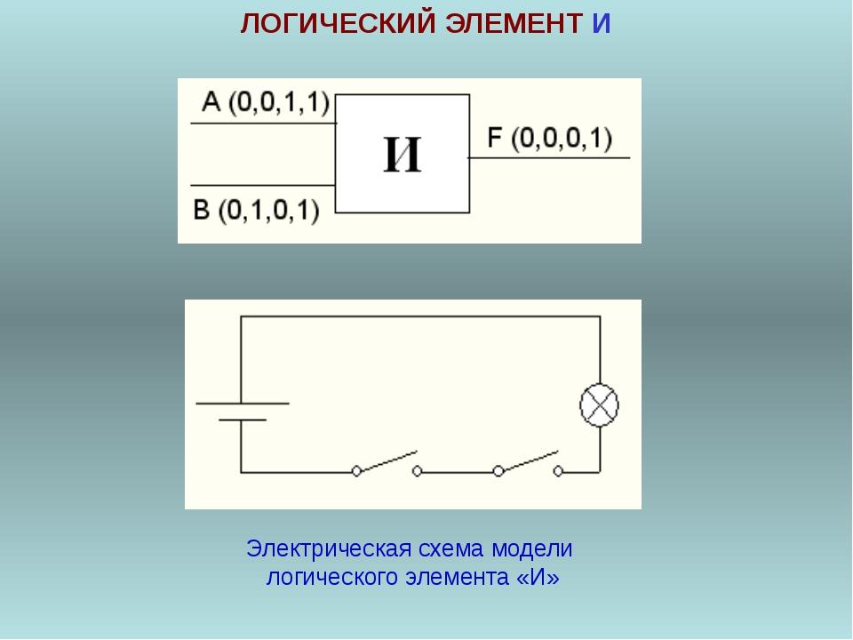 ЛОГИЧЕСКИЙ ЭЛЕМЕНТ И Электрическая схема модели логического элемента «И»