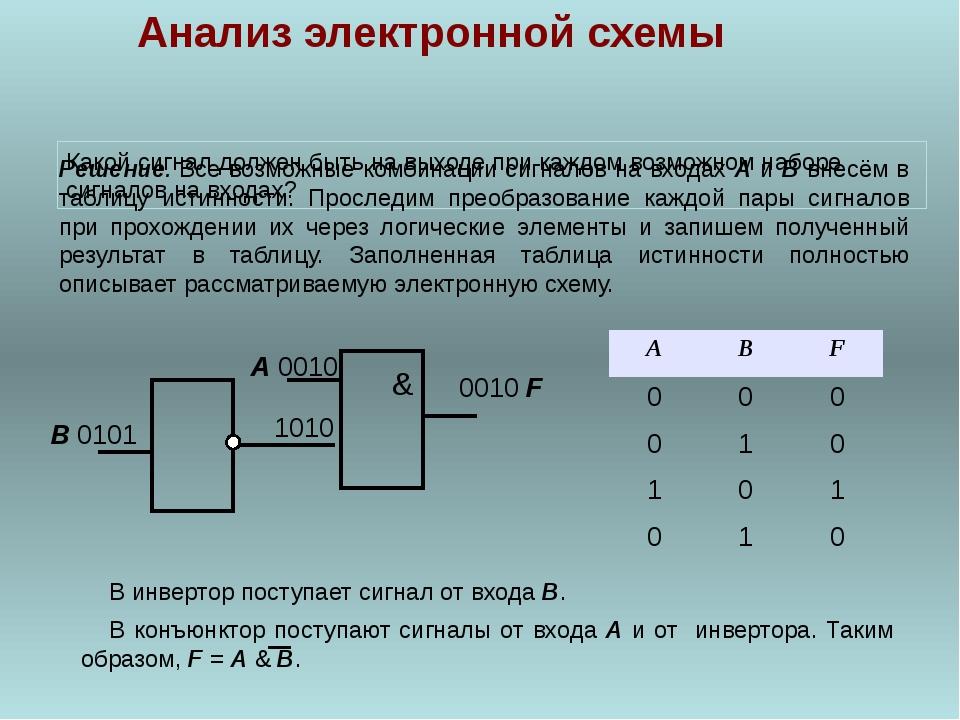 В конъюнктор поступают сигналы от входа А и от инвертора. Таким образом, F =...