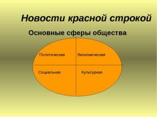 Новости красной строкой Основные сферы общества Политическая Экономическая Со