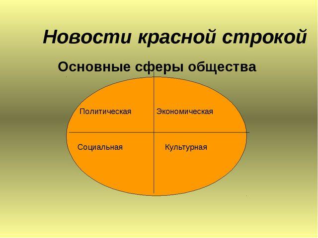 Новости красной строкой Основные сферы общества Политическая Экономическая Со...