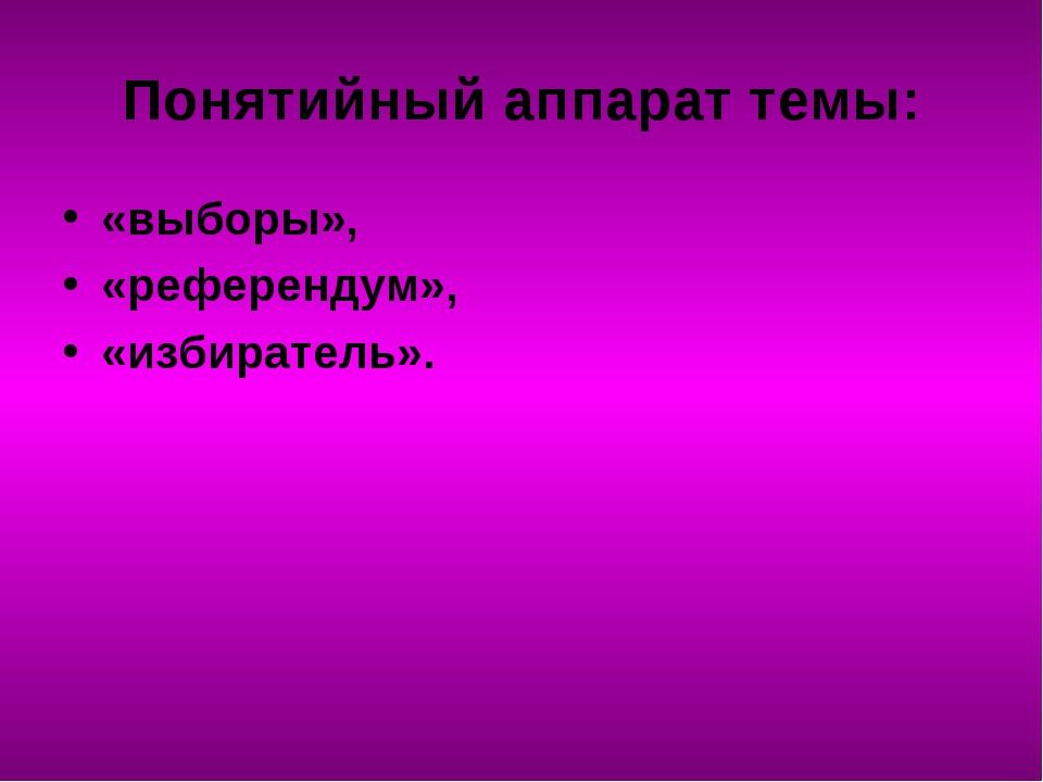 Понятийный аппарат темы: «выборы», «референдум», «избиратель».