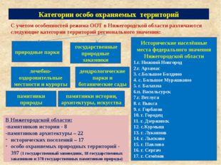 Категории особо охраняемых территорий С учетом особенностей режима ООТ в Ниже