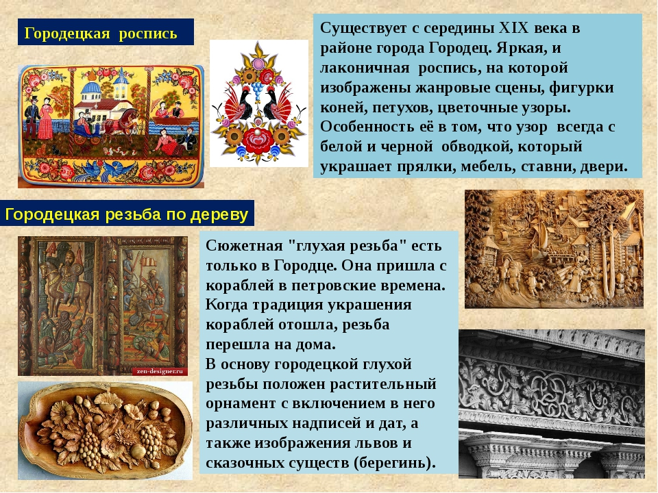Существует с середины XIXвекав районе городаГородец. Яркая, и лаконичная ...