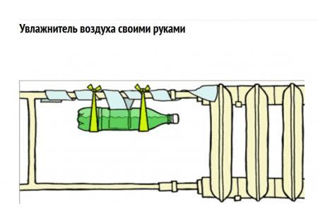 H:\курсы ЦИТО\курсовая работа Агалец СГ\карт батарея и бутылка.jpg