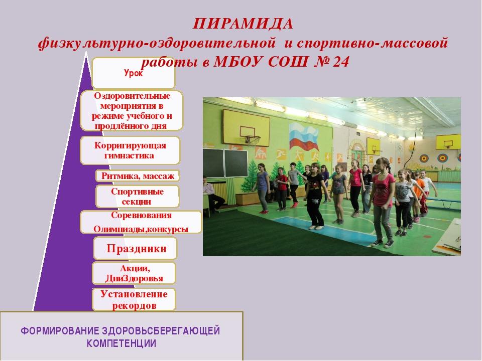 ПИРАМИДА физкультурно-оздоровительной и спортивно-массовой работы в МБОУ СОШ...