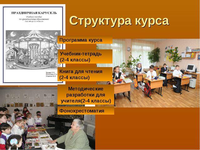 Структура курса Программа курса Учебник-тетрадь (2-4 классы) Книга для чтени...