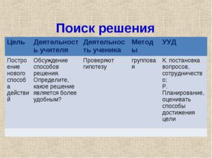Поиск решения ЦельДеятельность учителяДеятельность ученикаМетодыУУД Постр