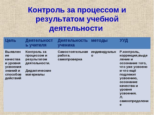 Контроль за процессом и результатом учебной деятельности Цель Деятельность у...
